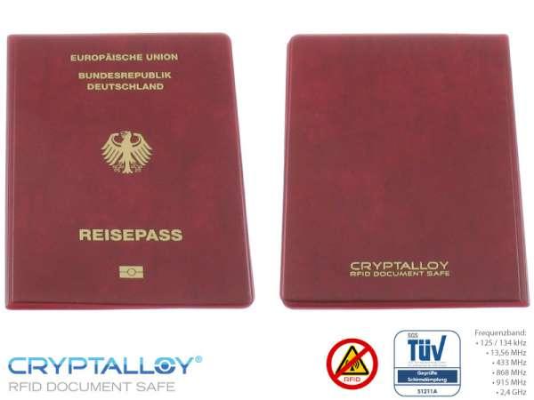 RFID NFC Reisepass Schutzhülle BERLIN